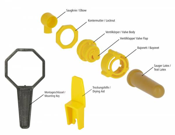 Ersatzteile für das Hygieneventil (nur Ventilklappe enthalten)